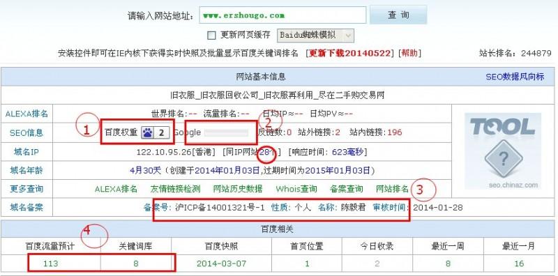 二手服装行业网站seo数据
